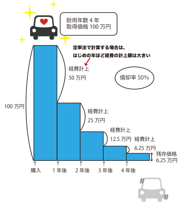 th_%e6%b8%9b%e4%be%a1%e5%84%9f%e5%8d%b4